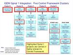 geni spiral 1 integration five control framework clusters