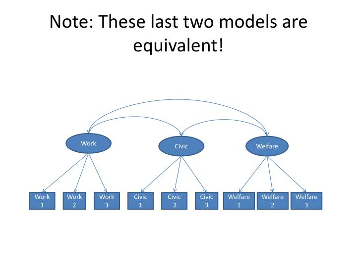 Note: These last two models are equivalent!