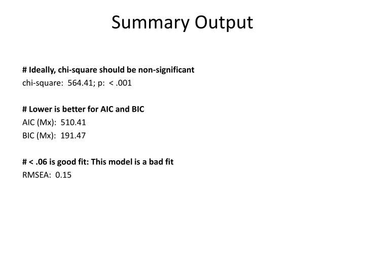 Summary Output