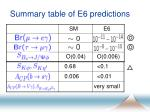 summary table of e6 predictions