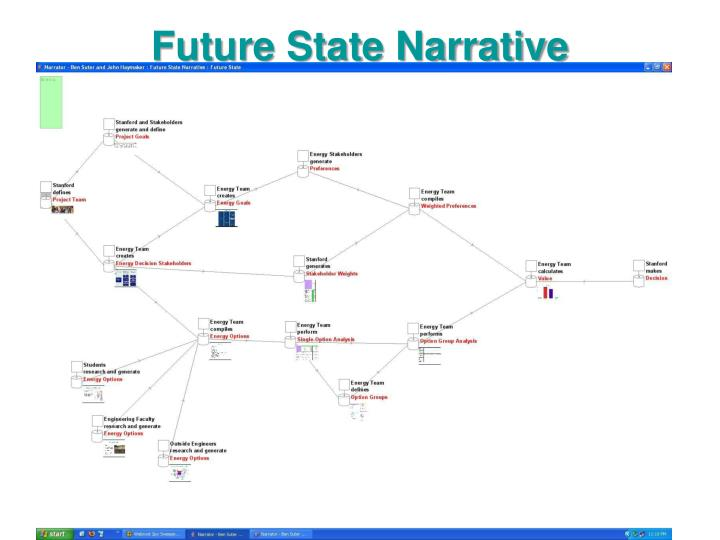 Future State Narrative