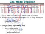 goal model evolution