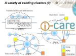 a variety of existing clusters 3