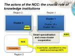 the actors of the ncc the crucial role of knowledge institutions