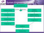 system engineering process