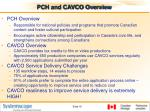 pch and cavco overview