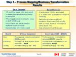 step 3 process mapping business transformation results