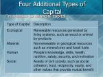 four additional types of capital