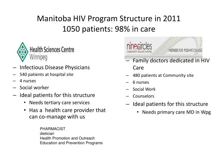 Manitoba HIV Program Structure in 2011