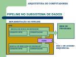 pipeline no subsistema de dados2
