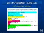 civic participation in andover