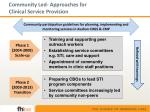 community led approaches for clinical service provision