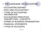 1 the language of accounting