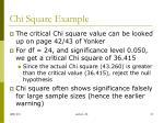 chi square example3