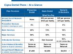 cigna dental plans at a glance