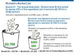 richard s bucket list