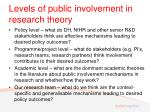 levels of public involvement in research theory