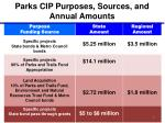 parks cip purposes sources and annual amounts