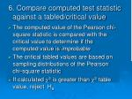 6 compare computed test statistic against a tabled critical value