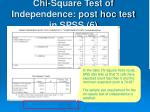 chi square test of independence post hoc test in spss 6