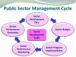 public sector management cycle