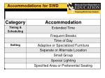 accommodations for swd2