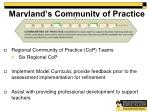 maryland s community of practice
