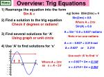 overview trig equations