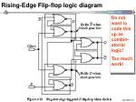 rising edge flip flop logic diagram