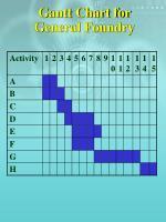 gantt chart for general foundry