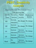 pert sensitivity analysis
