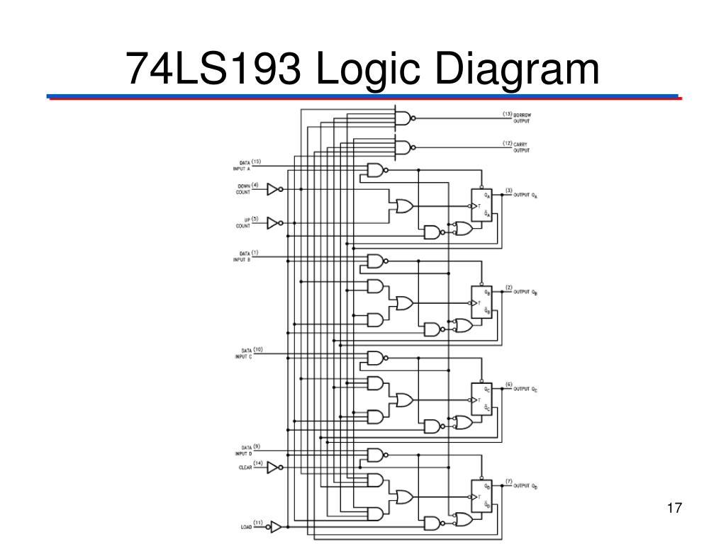 logic diagram 74193 wiring diagram Logic Diagram 74193 binary up and down counter using ic 74193