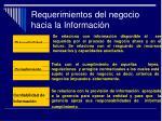requerimientos del negocio hacia la informaci n2