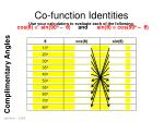 co function identities