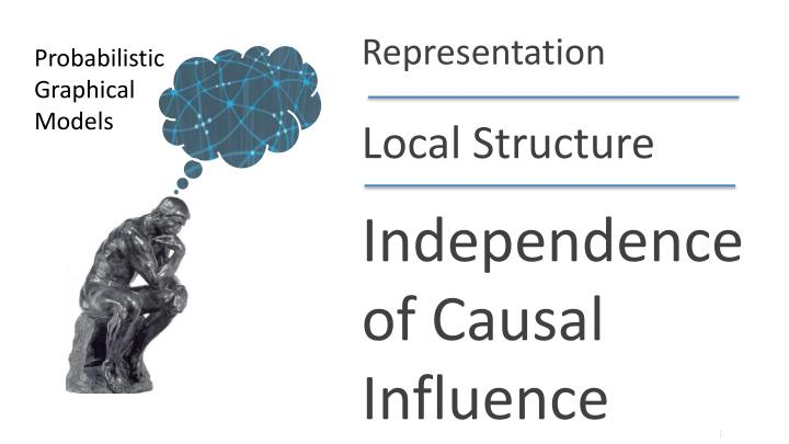 independence of causal influence n.