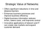 strategic value of networks