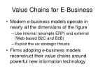 value chains for e business