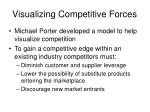 visualizing competitive forces
