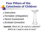 four pillars of the catechesis of children