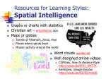resources for learning styles spatial intelligence