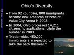 ohio s diversity