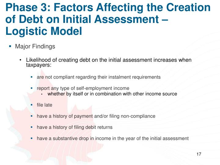 factors affecting assessment results Factors that might affect psa levels the psa level can also be increased by a number of factors other than if both a psa test and a dre are being done.