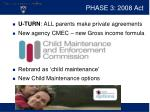 phase 3 2008 act