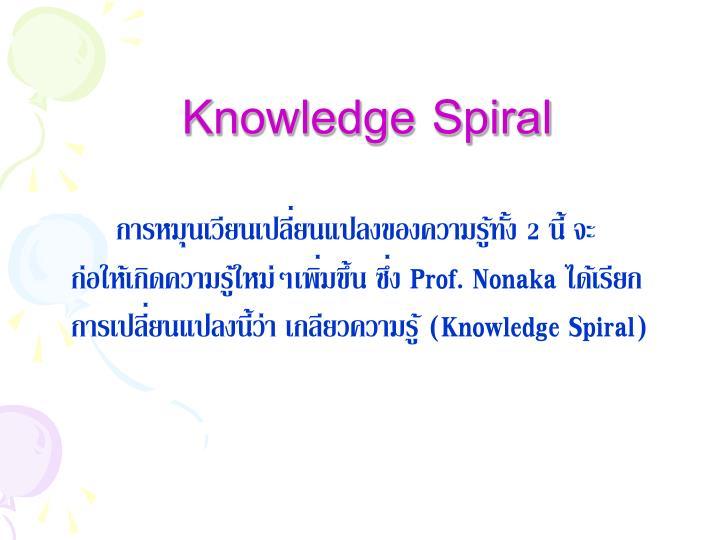 Knowledge Spiral