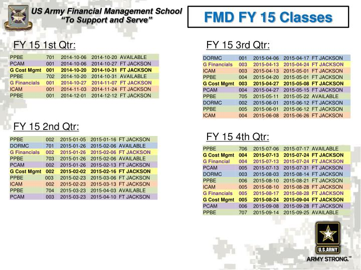 fmd fy 15 classes n.