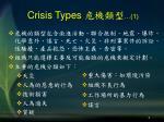 crisis types 1