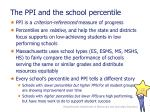the ppi and the school percentile