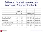 estimated interest rate reaction functions of four central banks