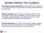 keynes versus the classics