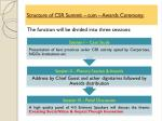 structure of csr summit cum awards ceremony